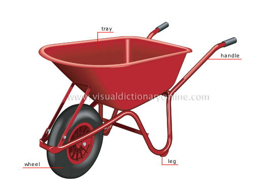Where to find WHEELBARROW in McAlester